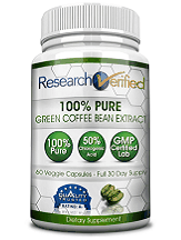 ResearchVerified Green Coffee Review
